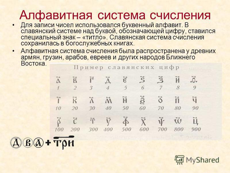 Алфавитная система счисления Для записи чисел использовался буквенный алфавит. В славянский системе над буквой, обозначающей цифру, ставился специальный знак – «титло». Славянская система счисления сохранилась в богослужебных книгах. Алфавитная систе
