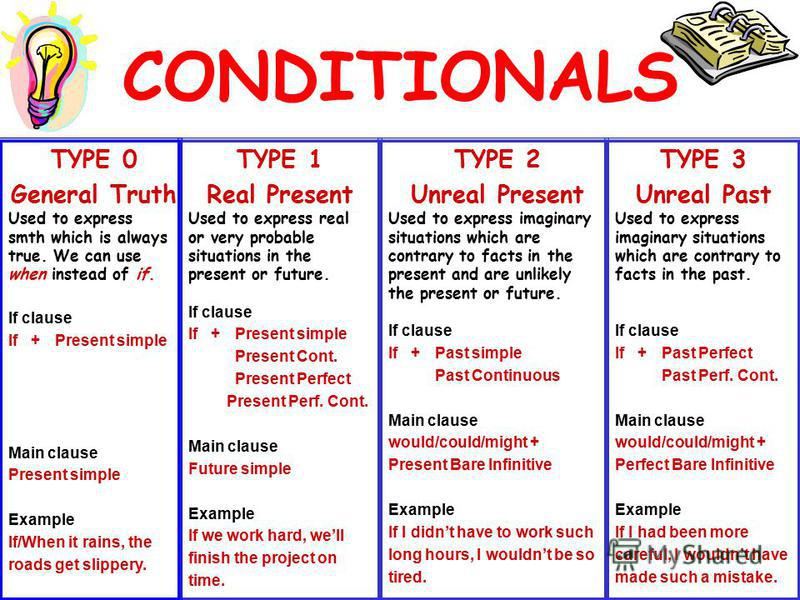 CONDITIONALS TYPE 1 Real Present Used to express real or very probable situations in the present or future. If clause If + Present simple Present Cont. Present Perfect Present Perf. Cont. Main clause Future simple Example If we work hard, well finish