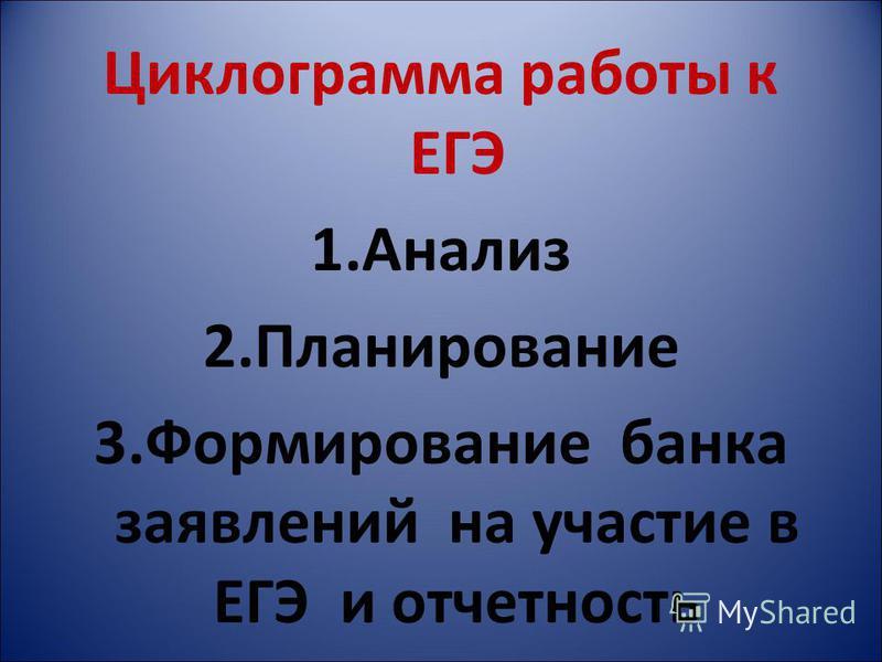 Циклограмма работы к ЕГЭ 1. Анализ 2. Планирование 3. Формирование банка заявлений на участие в ЕГЭ и отчетность