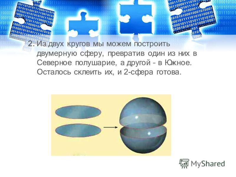 2. Из двух кругов мы можем построить двумерную сферу, превратив один из них в Северное полушарие, а другой – в Южное. Осталось склеить их, и 2-сфера готова.