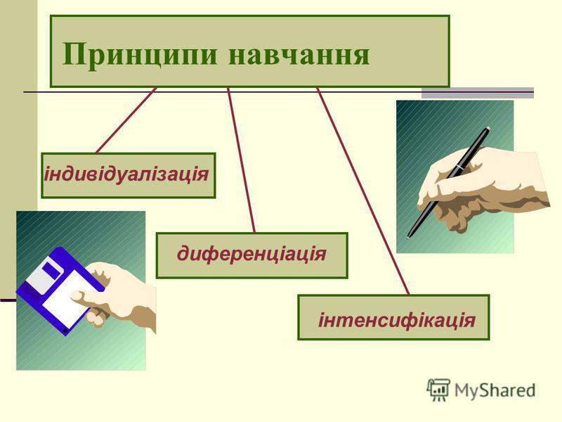 Принципи навчання індивідуалізація диференціація інтенсифікація
