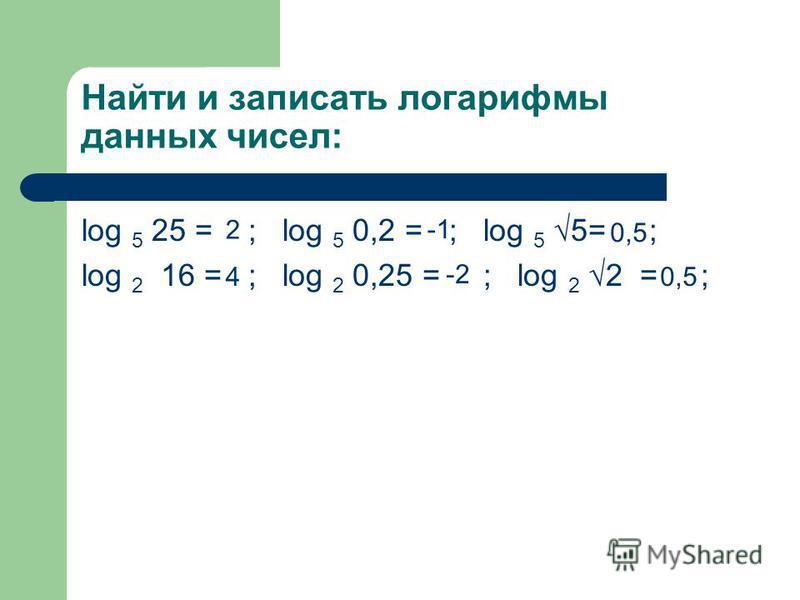 Найти и записать логарифмы данных чисел: log 5 25 = ; log 5 0,2 = ; log 5 5= ; log 2 16 = ; log 2 0,25 = ; log 2 2 = ; 2 0,5 4 -2 0,5