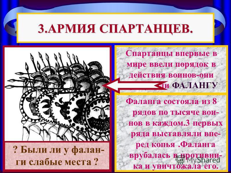 3. АРМИЯ СПАРТАНЦЕВ. Вооружение спартанского воина состояло из: металлического шлема копья кожаного доспеха меча ножных лат большого металлического щита.