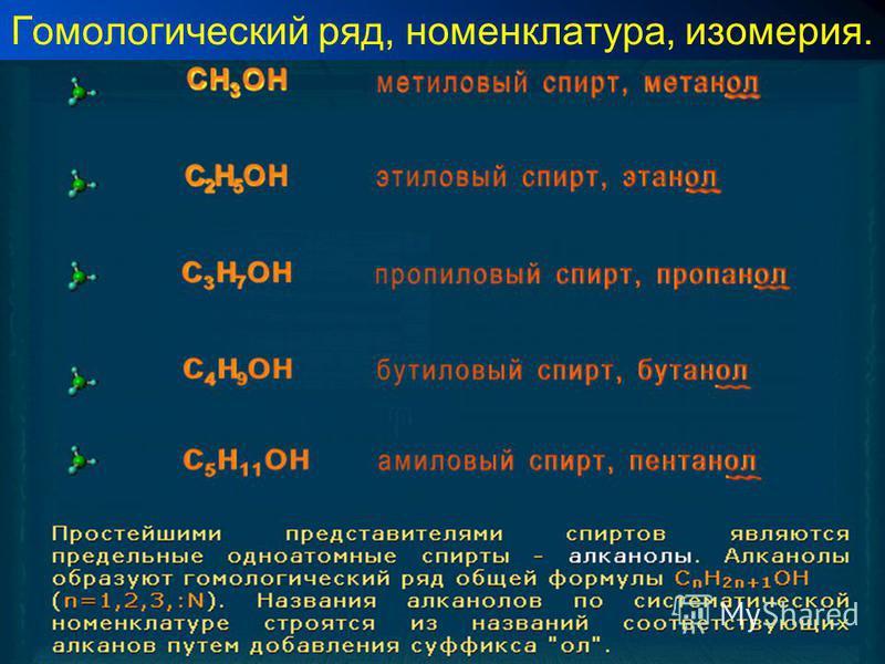 Гомологический ряд, номенклатура, изомерия.