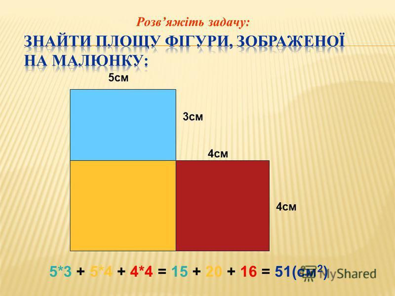 5см 3см 4см 4см 5*3 + 5*4 + 4*4 = 15 + 20 + 16 = 51(см 2 ) Розвяжіть задачу: