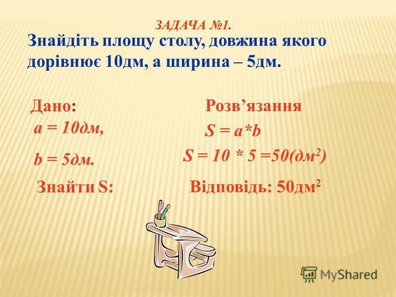 Знайдіть площу столу, довжина якого дорівнює 10дм, а ширина – 5дм. Дано: a = 10дм, b = 5дм. Знайти S: Розвязання S = a*b S = 10 * 5 =50(дм 2 ) Відповідь: 50дм 2 ЗАДАЧА 1.