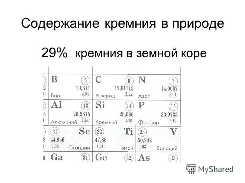 Содержание кремния в природе 29% кремния в земной коре