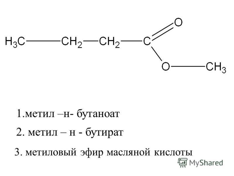 2. метил – н - бутират 3. метиловый эфир масляной кислоты 1. метил –н- бутанола