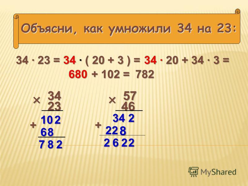 Объясни, как умножили 34 на 23: 34 · 23 = 34 · ( 20 + 3 ) = 34 · 20 + 34 · 3 = 680 + 102 = 782 34 23 210 86 + 287 57 46 234 822 + 2262