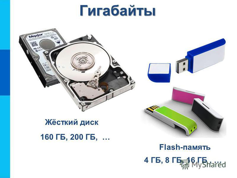 Гигабайты 160 ГБ, 200 ГБ, … 4 ГБ, 8 ГБ, 16 ГБ, … Жёсткий диск Flash-память