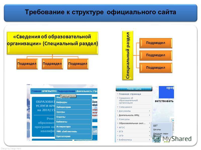 Требование к структуре официального сайта Design by Margo Hard «Сведения об образовательной организации» (Специальный раздел) Подраздел Специальный раздел Подраздел