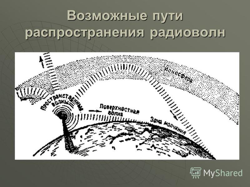 Возможные пути распространения радиоволн