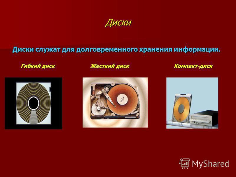 Диски Диски служат для долговременного хранения информации. Гибкий диск Жесткий диск Компакт-диск