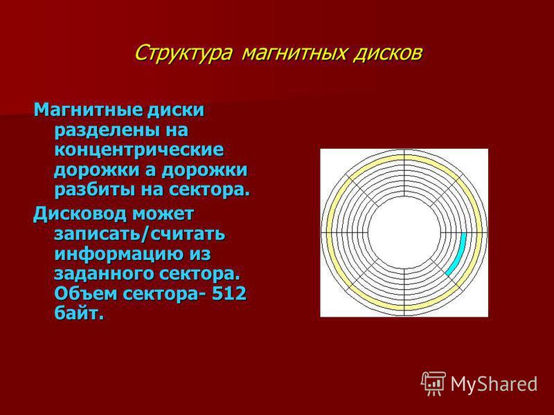 Структура магнитных дисков Магнитные диски разделены на концентрические дорожки а дорожки разбиты на сектора. Дисковод может записать/считать информацию из заданного сектора. Объем сектора- 512 байт.
