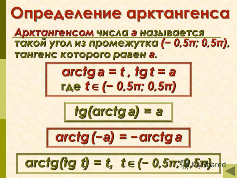 Определение арктангенса Арктангенсом числа а называется такой угол из промежутка ( 0,5π; 0,5π), тангенс которого равен а. arctg a = t, tg t = a где t ( 0,5π; 0,5π) tg(arctg a) = a arctg(tg t) = t, t ( 0,5π; 0,5π) arctg (a) = arctg a