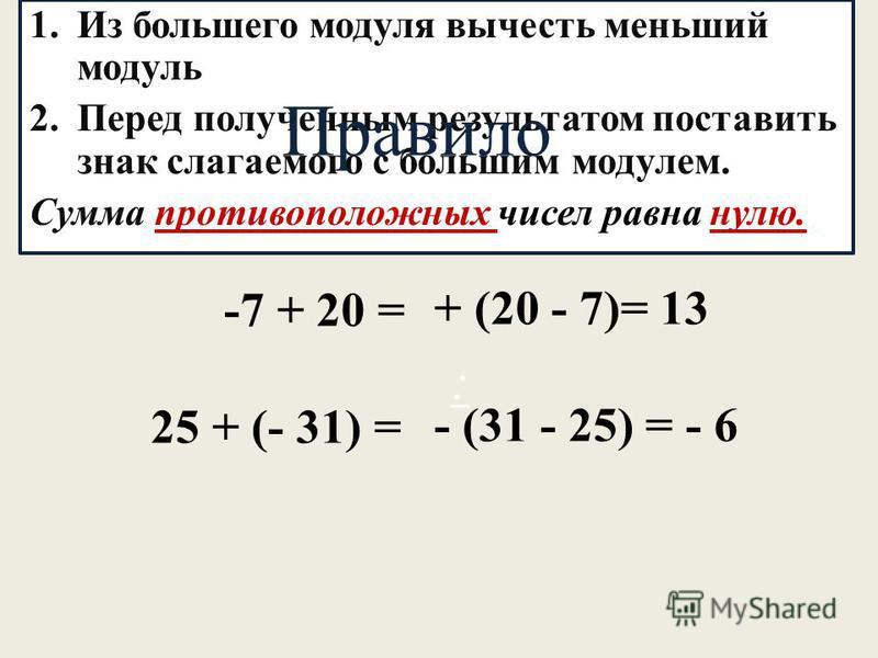 : 1. Из большего модуля вычесть меньший модуль 2. Перед полученным результатом поставить знак слагаемого с большим модулем. Сумма противоположных чисел равна нулю. -7 + 20 = 25 + (- 31) = + (20 - 7)= 13 - (31 - 25) = - 6 Правило