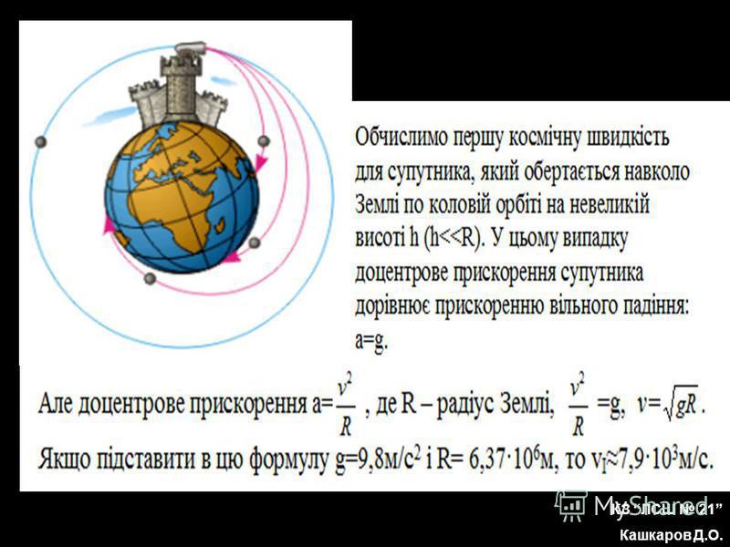 КЗ ЛСШ 21 Кашкаров Д.О.