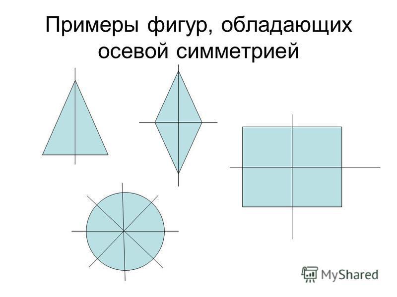 Примеры фигур, обладающих осевой симметрией