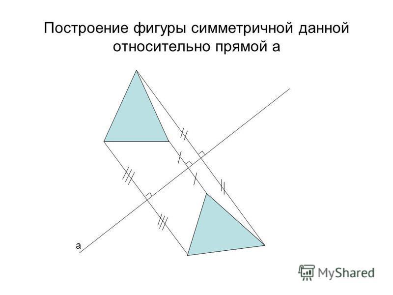 Построение фигуры симметричной данной относительно прямой а а