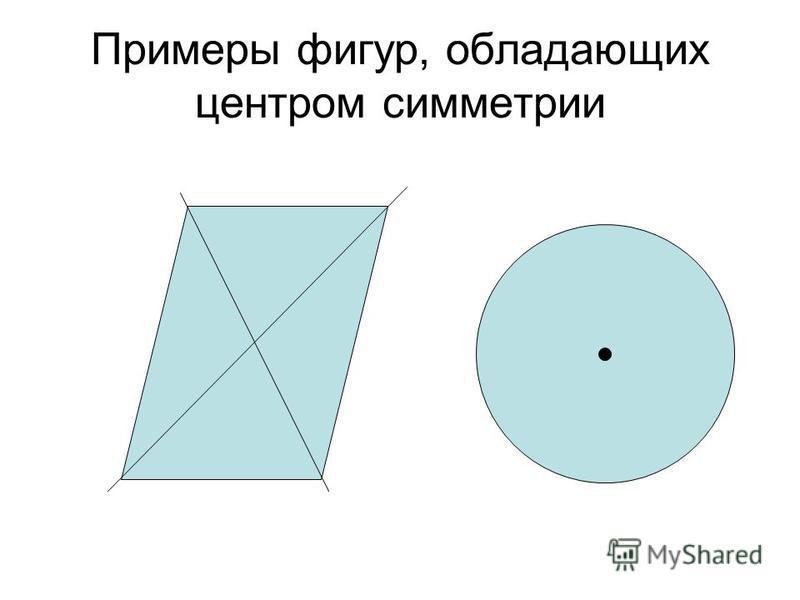 Примеры фигур, обладающих центром симметрии