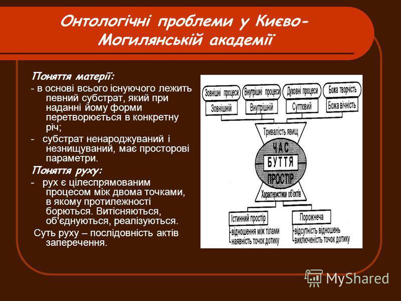 Онтологічні проблеми у Києво- Могилянській академії Поняття матерії: - в основі всього існуючого лежить певний субстрат, який при наданні йому форми перетворюється в конкретну річ; - субстрат ненароджуваний і незнищуваний, має просторові параметри. П