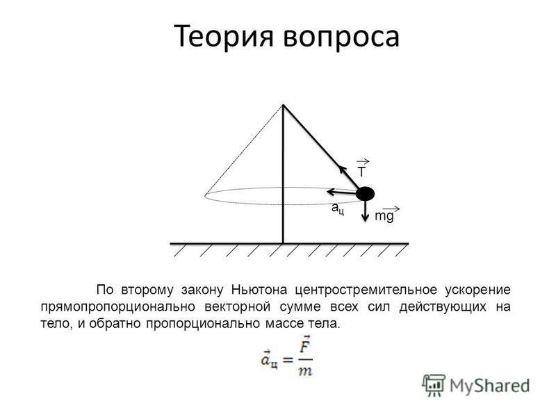 Теория вопроса mg T aцaц По второму закону Ньютона центростремительное ускорение прямо пропорционально векторной сумме всех сил действующих на тело, и обратно пропорционально массе тела.