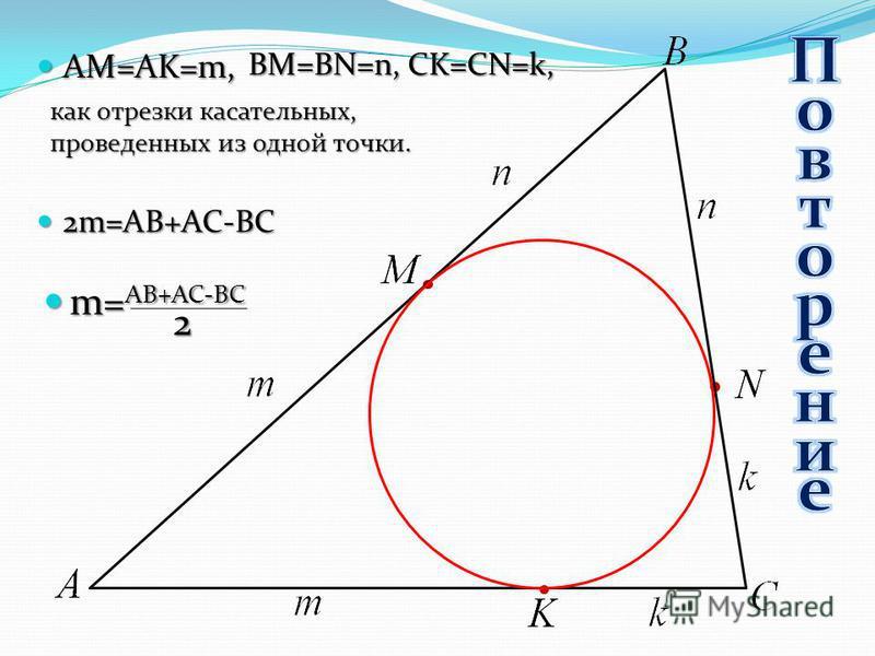 2m=AB+AC-BC 2m=AB+AC-BC m= AB+AC-BC m= AB+AC-BC 2 BM=BN=n, CK=CN=k, AM=AK=m, AM=AK=m, как отрезки касательных, проведенных из одной точки.
