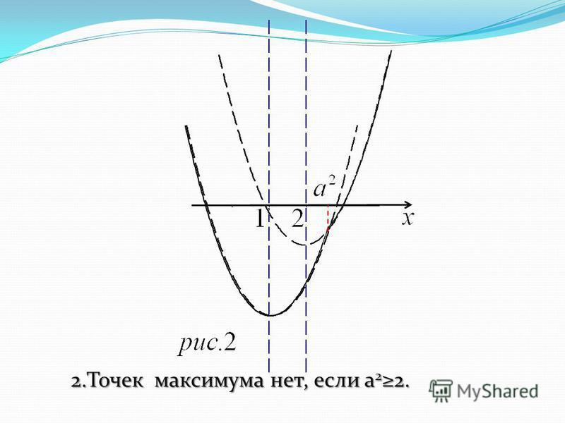 2. Точек максимума нет, если а 2 2.