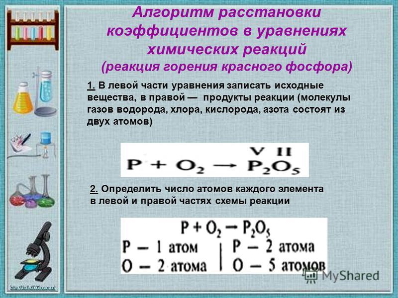 Алгоритм расстановки коэффициентов в уравнениях химических реакций (реакция горения красного фосфора) 1. В левой части уравнения записать исходные вещества, в правой продукты реакции (молекулы газов водорода, хлора, кислорода, азота состоят из двух а