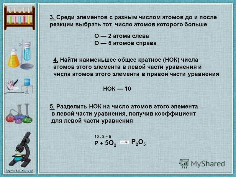 3. Среди элементов с разным числом атомов до и после реакции выбрать тот, число атомов которого больше O 2 атома слева O 5 атомов справа 4. Найти наименьшее общее кратное (НОК) числа атомов этого элемента в левой части уравнения и числа атомов этого