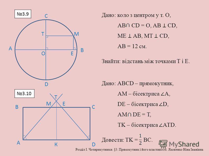 А В С D О ТМ Е Дано: коло з центром у т. О, АВ СD = O, АВ СD, МЕ АВ, МТ СD, АВ = 12 см. Знайти: відстань між точками Т і Е. А ВС DК Т МЕ Дано: АВСD – прямокутник, АМ – бісектриса А, DЕ – бісектриса D, АМ DЕ = Т, ТK – бісектриса АТD. Довести: ТK = ВС.