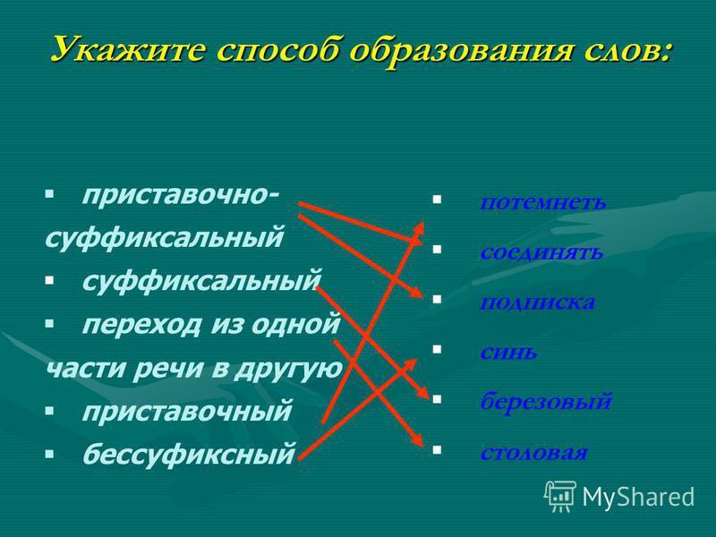Укажите способ образования слов: потемнеть соединять подписка синь березовый столовая приставочно- суффиксальный суффиксальный переход из одной части речи в другую приставочный бессуфиксный