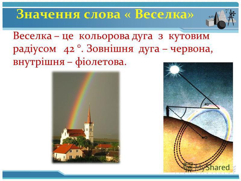 Веселка – це кольорова дуга з кутовим радіусом 42 °. Зовнішня дуга – червона, внутрішня – фіолетова. Значення слова « Веселка»