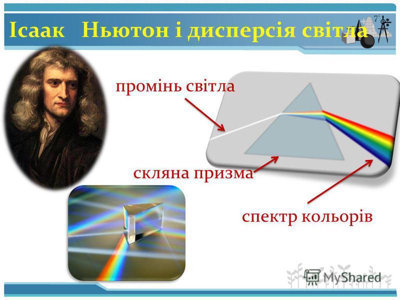 Ісаак Ньютон і дисперсія світла промінь світла скляна призма спектр кольорів