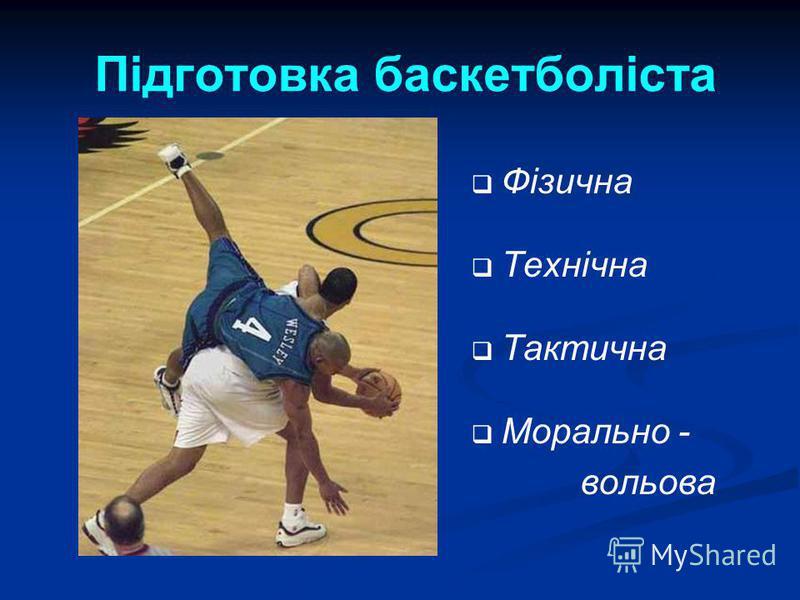 Підготовка баскетболіста Фізична Технічна Тактична Морально - вольова