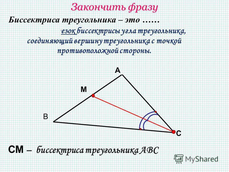 отрезок биссектрисы угла треугольника, соединяющий вершину треугольника с точкой противоположной стороны. А С В M СМ – биссектриса треугольника АВС Закончить фразу Биссектриса треугольника – это ……