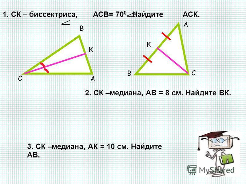 1. СК – биссектриса, АСВ= 70 0. Найдите АСК. К С А B С B А К 2. СК –медиана, АВ = 8 см. Найдите ВК. 3. СК –медиана, АК = 10 см. Найдите АВ.