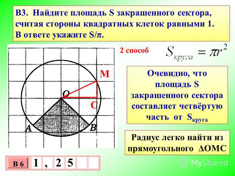 В3. Найдите площадь S закрашенного сектора, считая стороны квадратных клеток равными 1. В ответе укажите S/π. 2 способ Очевидно, что площадь S закрашенного сектора составляет четвёртую часть от S круга Радиус легко найти из прямоугольного ΔOMC M C 3