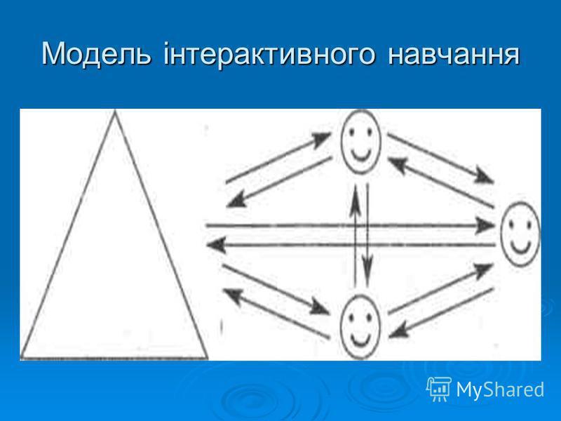 Модель інтерактивного навчання