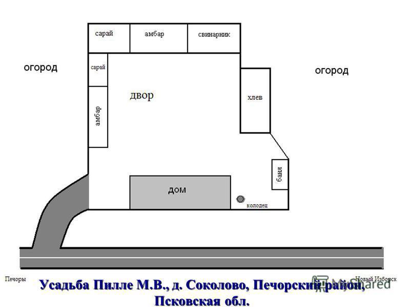 Усадьба Пилле М.В., д. Соколово, Печорский район, Псковская обл.