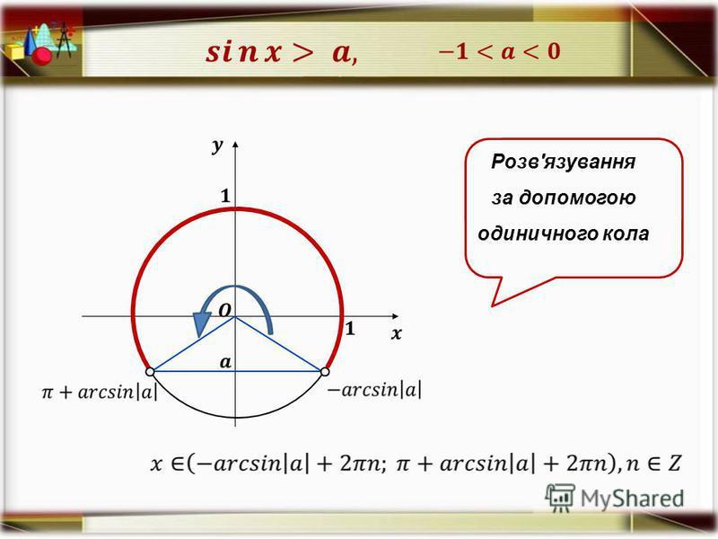 Розв'язування за допомогою одиничного кола