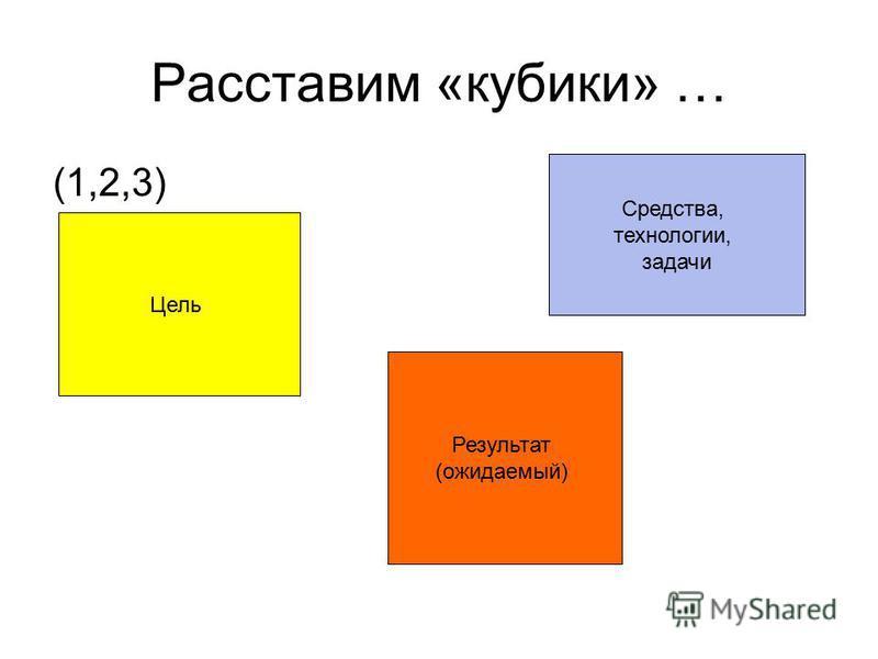 Расставим «кубики» … (1,2,3) Цель Результат (ожидаемый) Средства, технологии, задачи