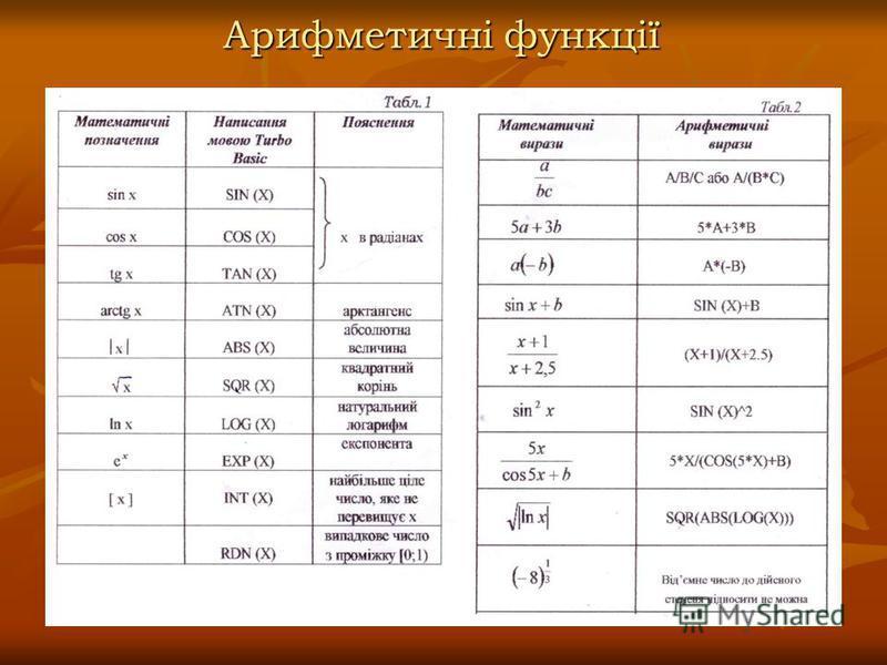 Арифметичні функції