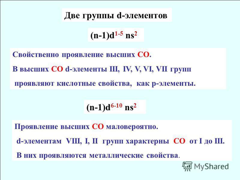 (n-1)d 1-5 ns 2 Две группы d-элементов (n-1)d 6-10 ns 2 Свойственно проявление высших СО. В высших СО d-элементы III, IV, V, VI, VII групп проявляют кислотные свойства, как р-элементы. Проявление высших СО маловероятно. d-элементам VIII, I, II групп