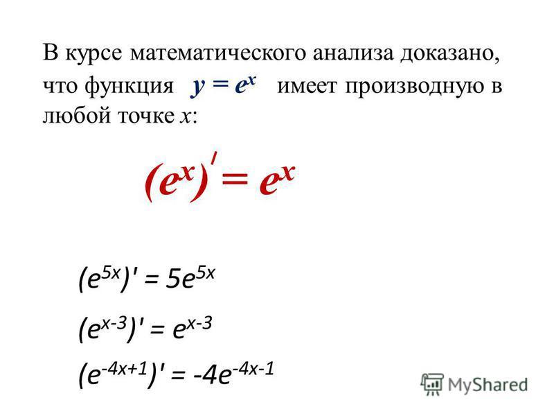 В курсе математического анализа доказано, что функция y = е x имеет производную в любой точке х: (e x ) = e x (е 5 х )' = 5 е 5 х (е -4 х+1 )' = -4 е -4 х-1 (е х-3 )' = е х-3