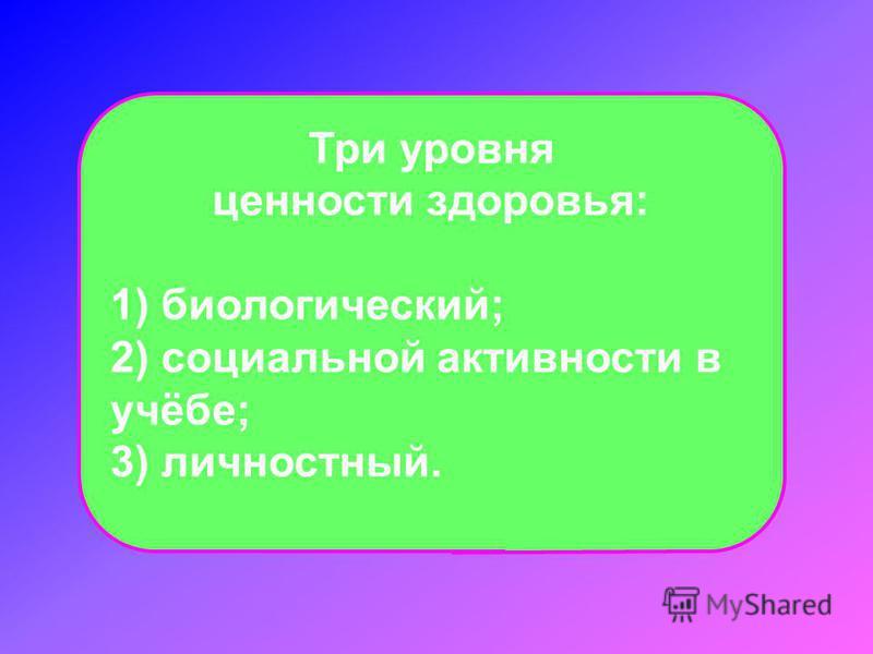 Три уровня ценности здоровья: 1) биологический; 2) социальной активности в учёбе; 3) личностный.