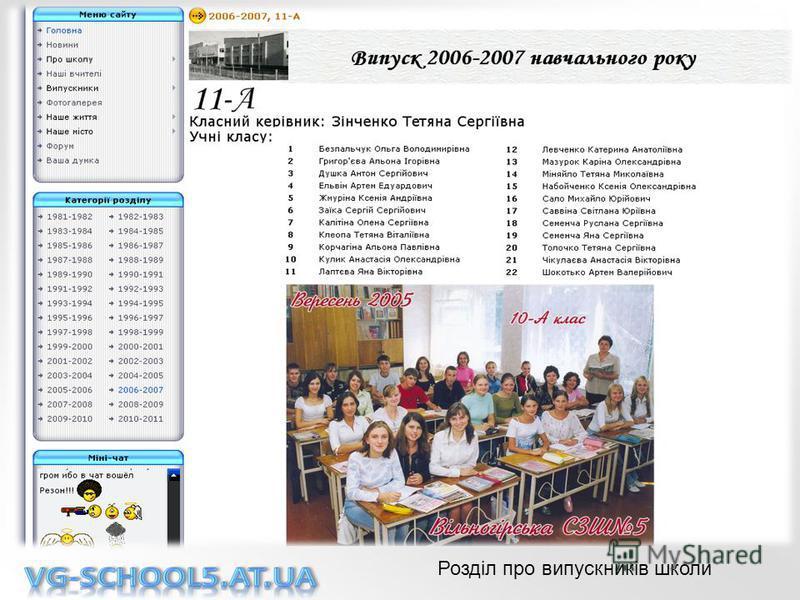 Розділ про випускників школи