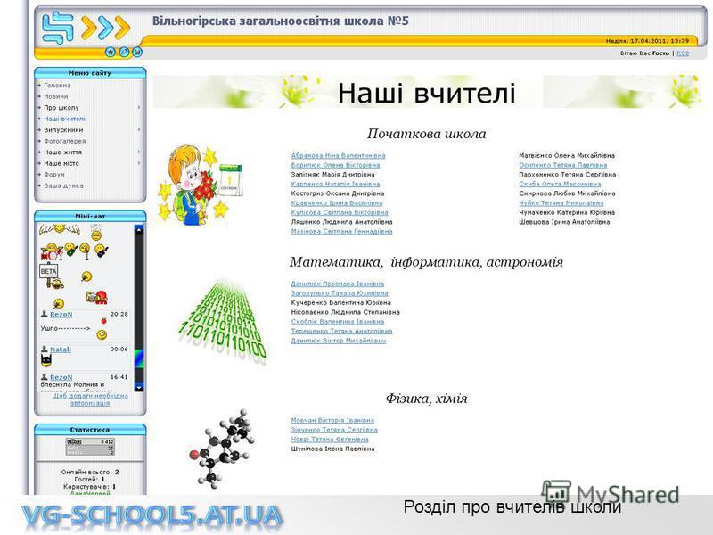Розділ про вчителів школи