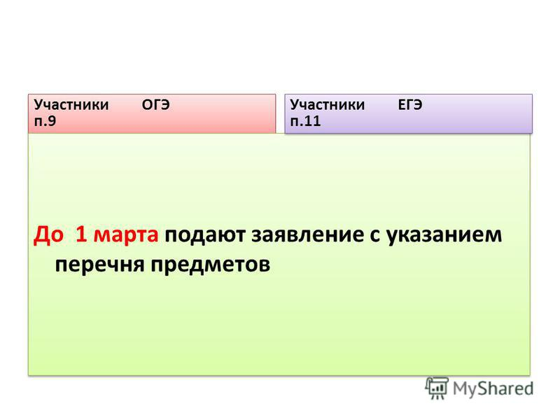 Участники ОГЭ п.9 До 1 марта подают заявление с указанием перечня предметов Участники ЕГЭ п.11