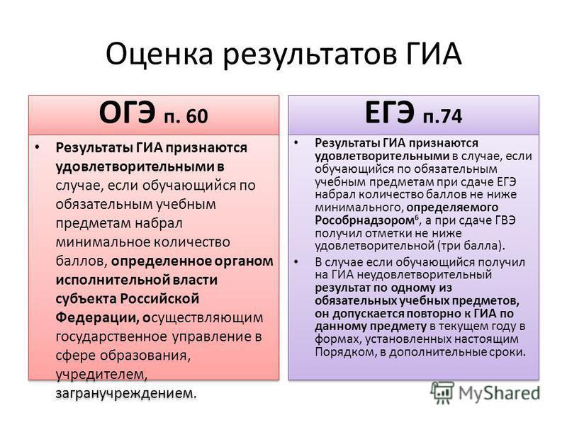 Оценка результатов ГИА ОГЭ п. 60 Результаты ГИА признаются удовлетворительными в случае, если обучающийся по обязательным учебным предметам набрал минимальное количество баллов, определенное органом исполнительной власти субъекта Российской Федерации